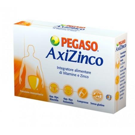 AXIZINCO 50CPR